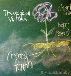 theological virtues on the board JOY