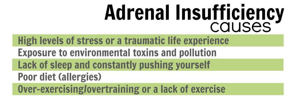adrenal causes
