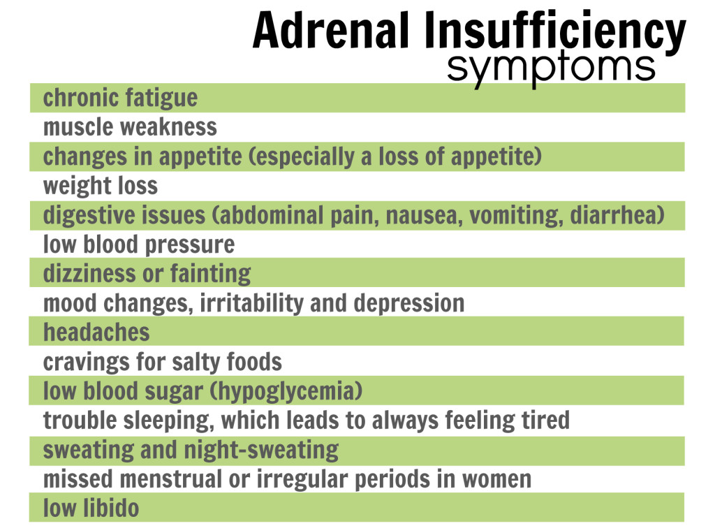 adrenal symptoms